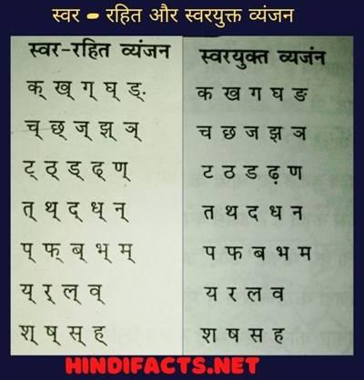 Sanyukt-Vyanjan