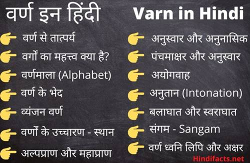 Varn-in-Hindi